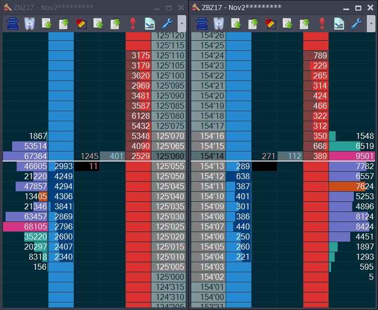 Poszukiwanie korelacji: Spread Ladder