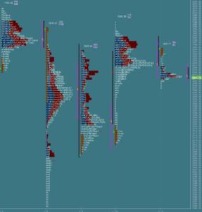 Przygotowane do sesji: market profile z 11 kwietnia