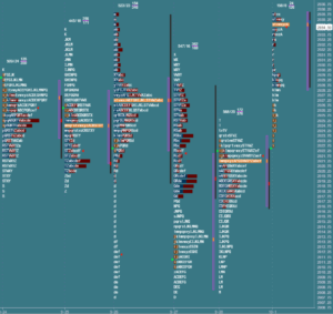 Przygotowane do sesji: market profile z 1 października